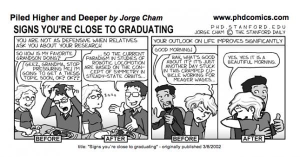 Close-to-graduation